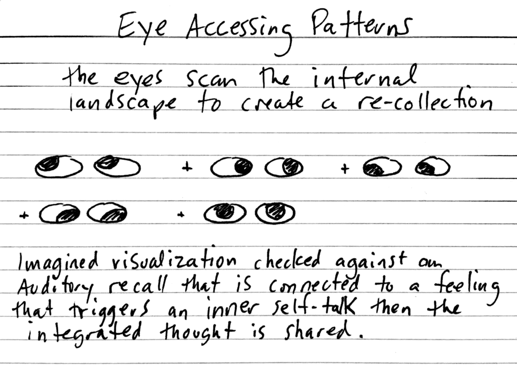 NLP Eye Accessing Pattern example